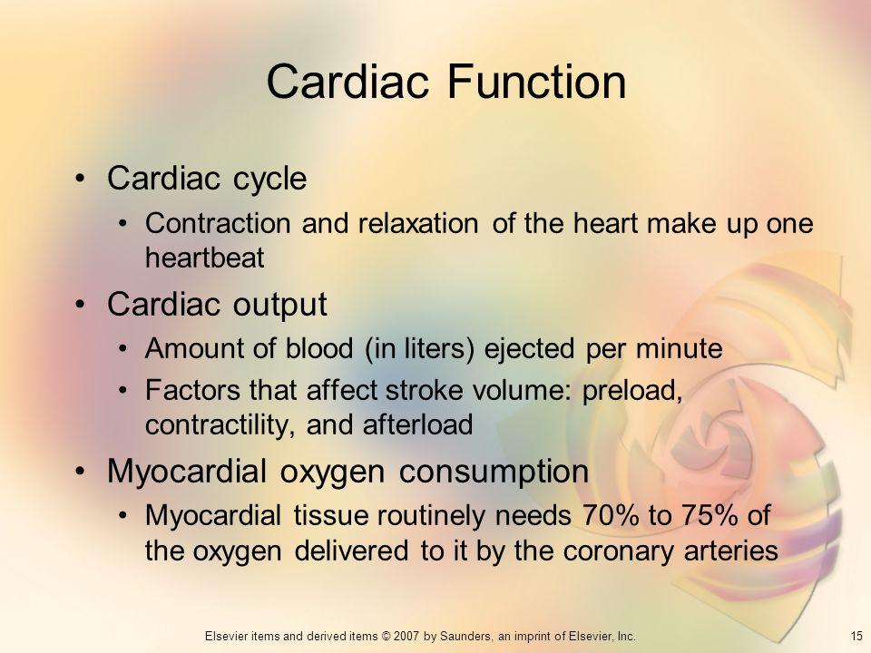 Cardiac Function Cardiac cycle Cardiac output