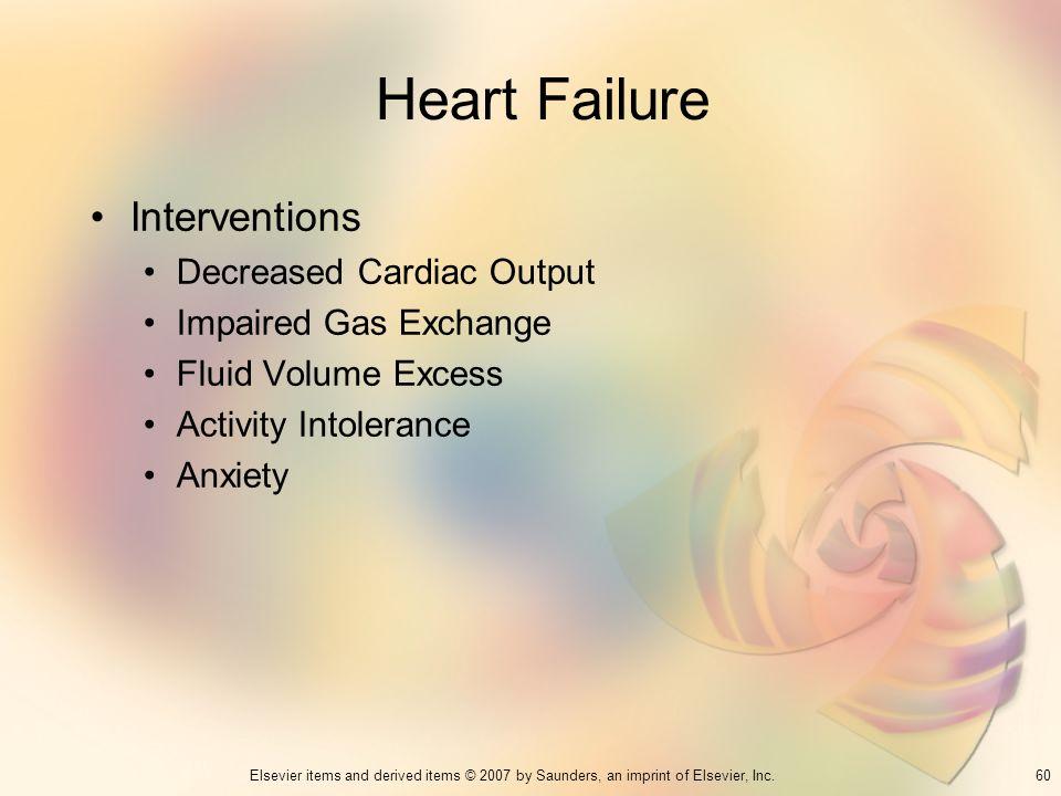 Heart Failure Interventions Decreased Cardiac Output