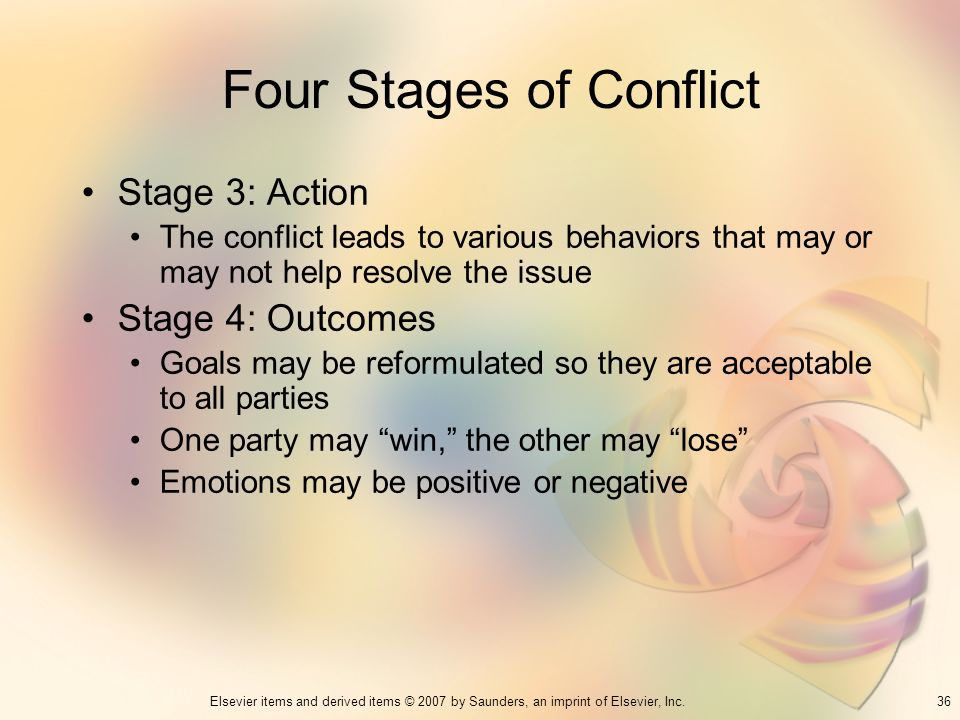 Four Stages of Conflict