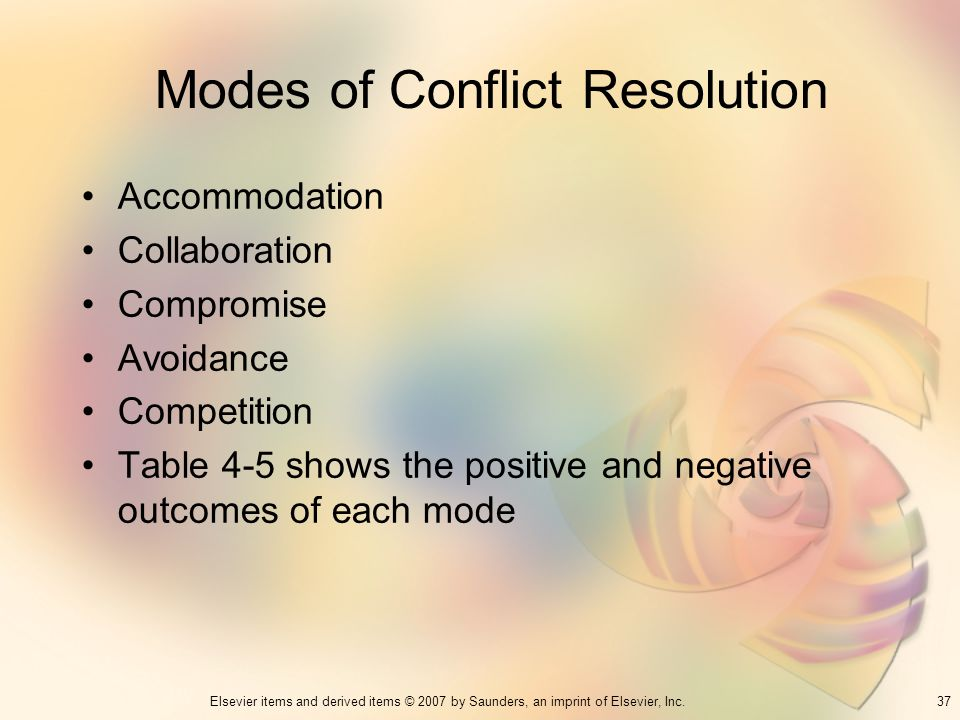 Modes of Conflict Resolution