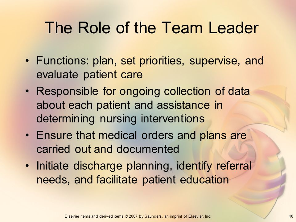 The Role of the Team Leader