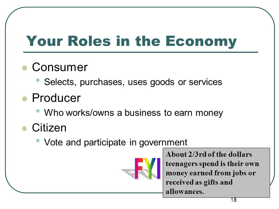 Your Roles in the Economy