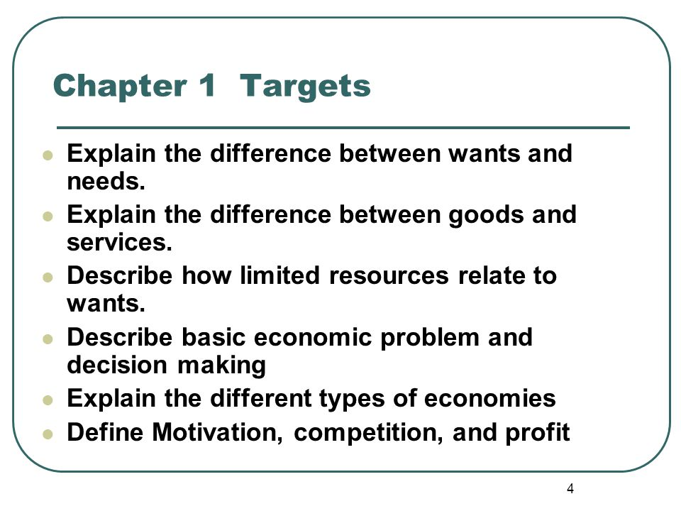 Chapter 1 Targets Explain the difference between wants and needs.