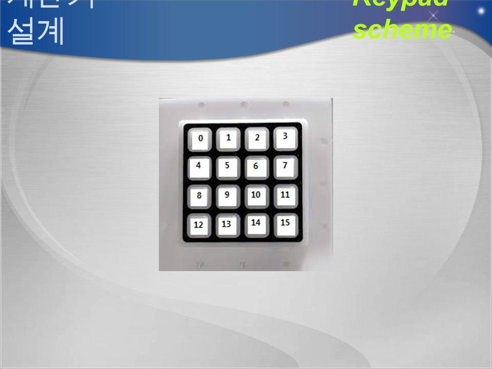 Keypad scheme 계산기 설계
