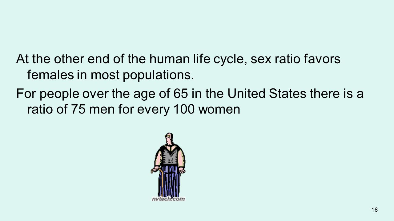 At the other end of the human life cycle, sex ratio favors females in most populations.