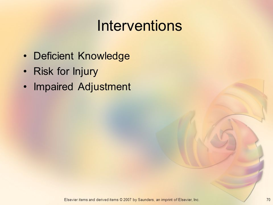 Interventions Deficient Knowledge Risk for Injury Impaired Adjustment