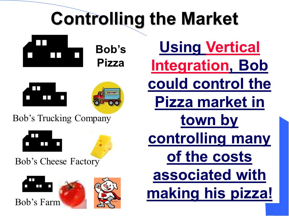 Controlling the Market