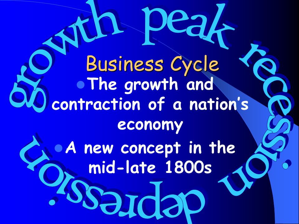 Business Cycle The growth and contraction of a nation's economy