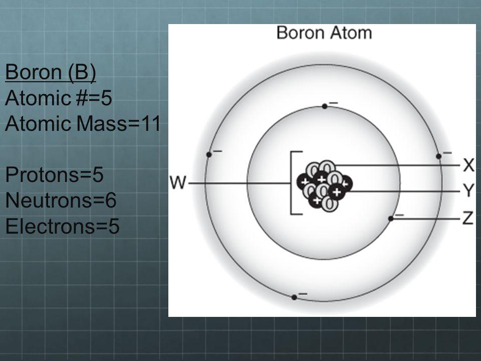 Boron (B) Atomic #=5 Atomic Mass=11 Protons=5 Neutrons=6 Electrons=5