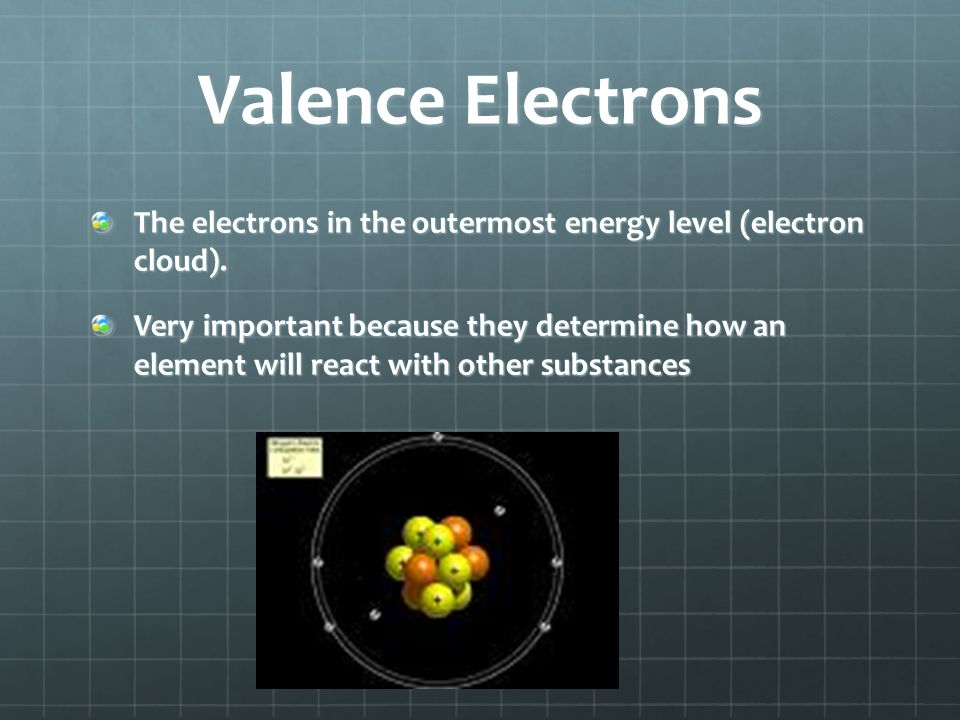 Valence Electrons The electrons in the outermost energy level (electron cloud).