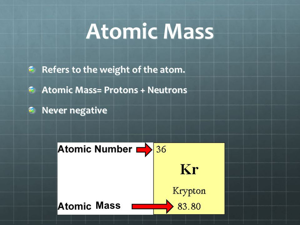 Atomic Mass Refers to the weight of the atom.