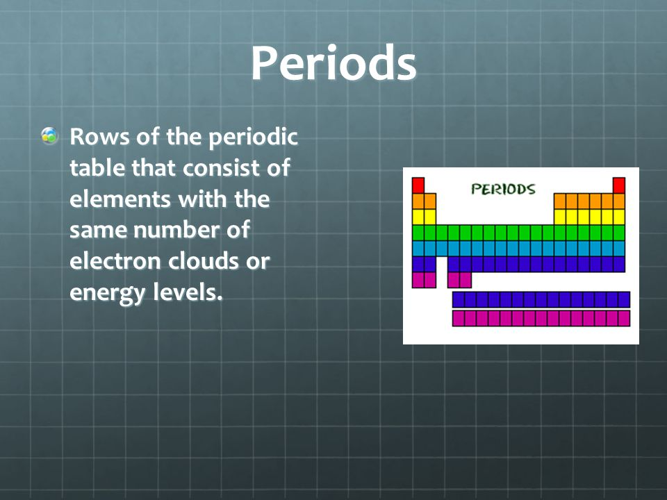 Periods Rows of the periodic table that consist of elements with the same number of electron clouds or energy levels.