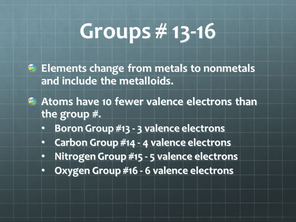 Groups # 13-16 Elements change from metals to nonmetals and include the metalloids. Atoms have 10 fewer valence electrons than the group #.