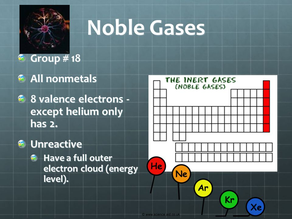 Noble Gases Group # 18 All nonmetals