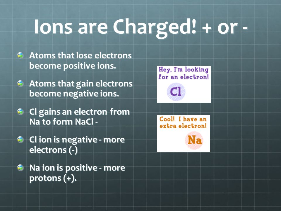 Ions are Charged! + or - Atoms that lose electrons become positive ions. Atoms that gain electrons become negative ions.