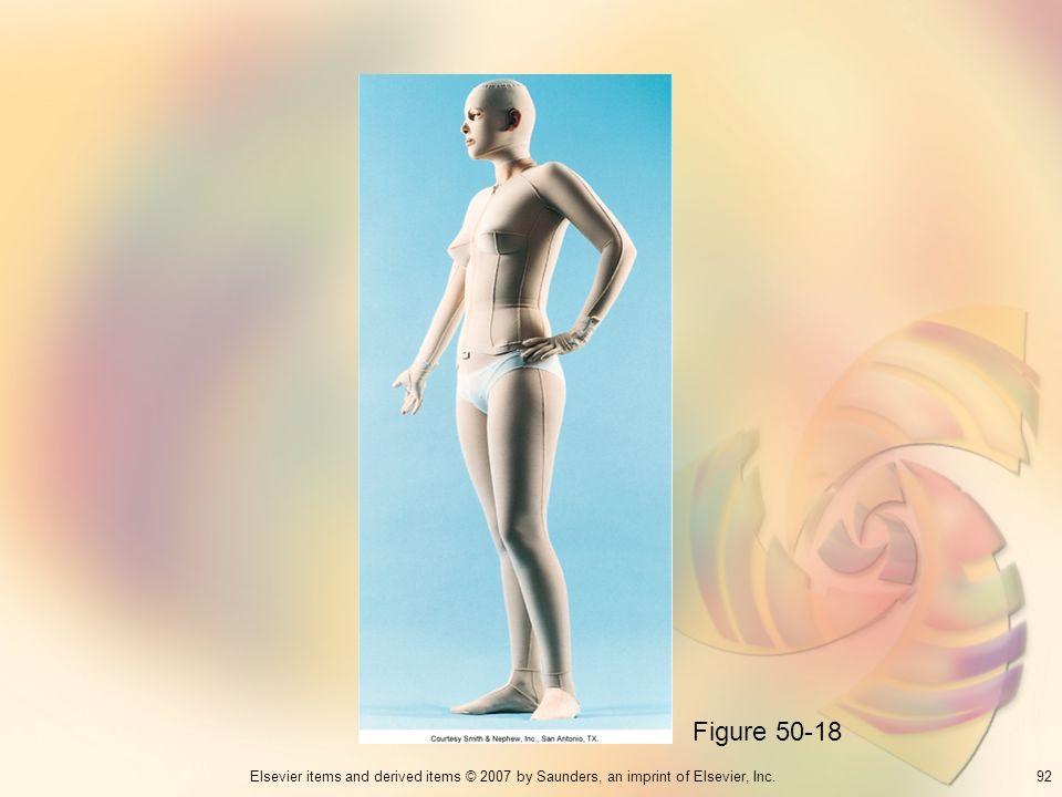 Figure 50-18 92