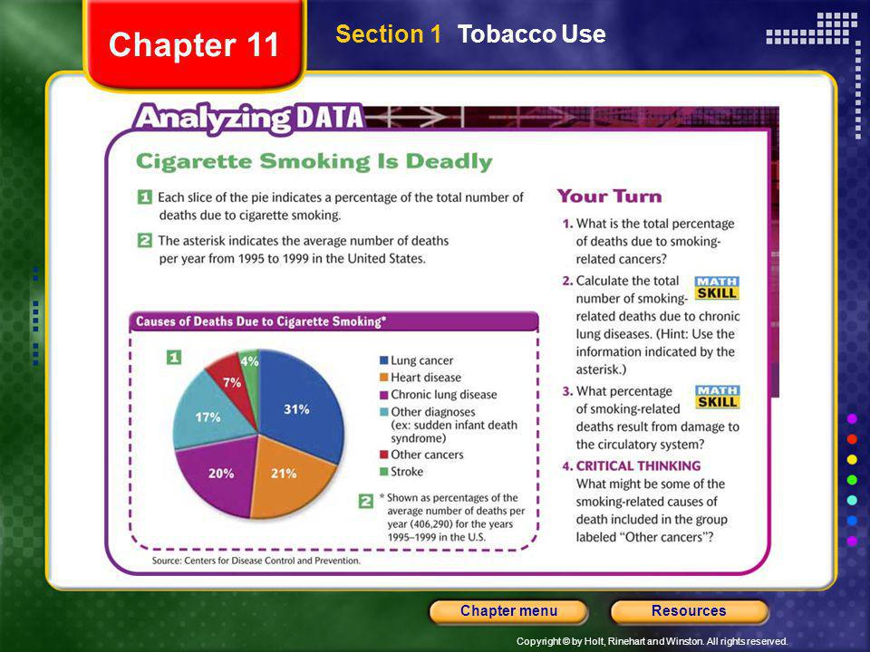 Chapter 11 Section 1 Tobacco Use