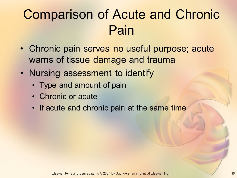 Comparison of Acute and Chronic Pain