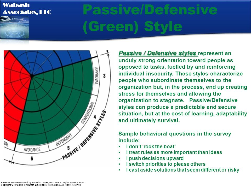 Passive/Defensive (Green) Style