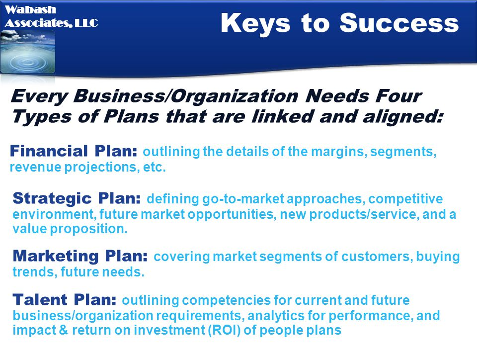 Keys to Success Every Business/Organization Needs Four Types of Plans that are linked and aligned: