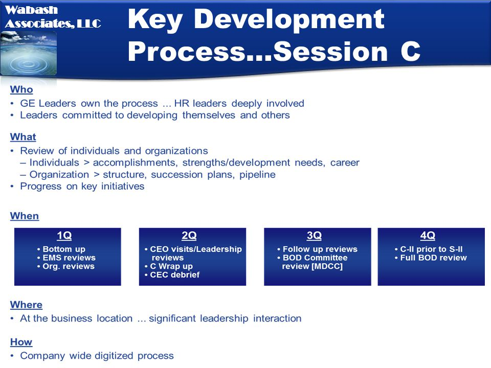 Key Development Process…Session C