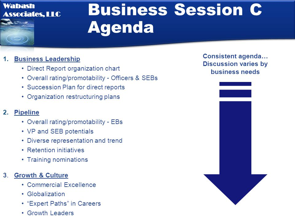 Consistent agenda… Discussion varies by business needs