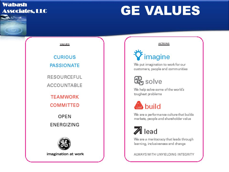 GE VALUES