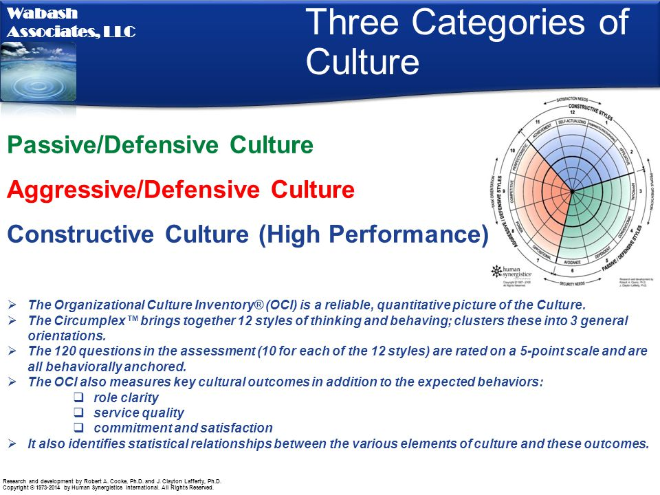 Three Categories of Culture