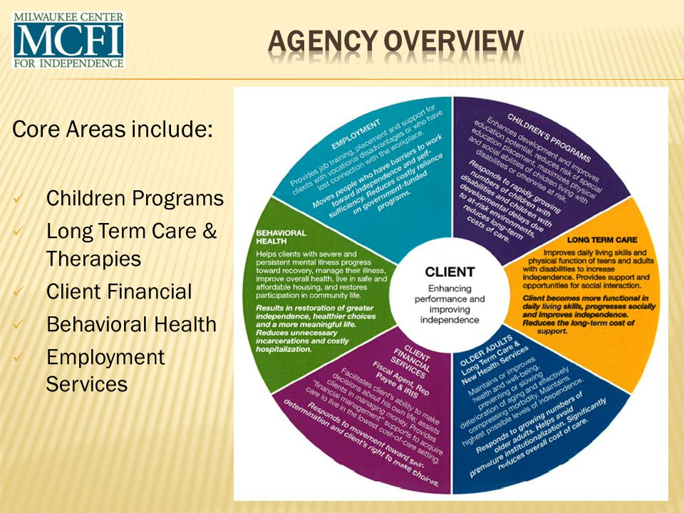 Agency Overview Core Areas include: Children Programs