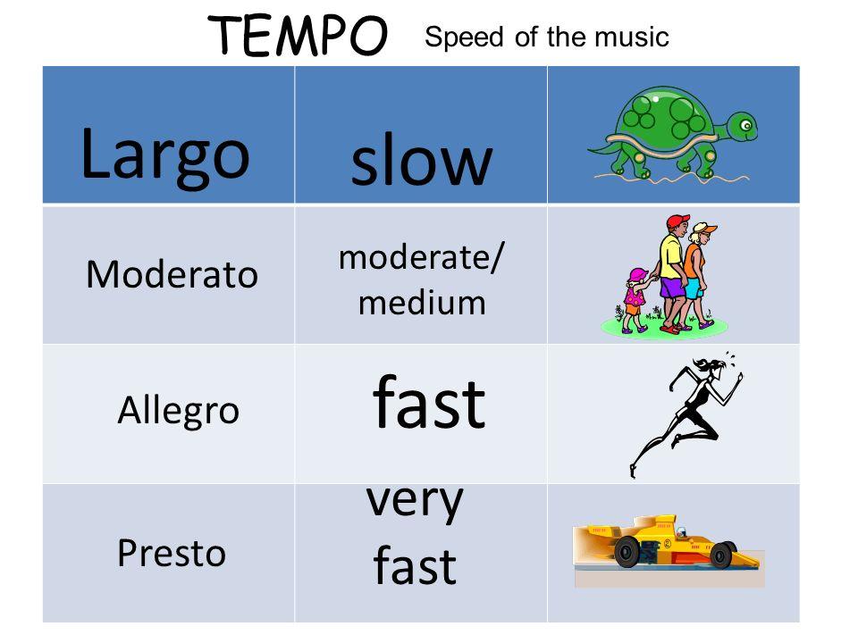 Largo slow fast very fast TEMPO Moderato Allegro Presto