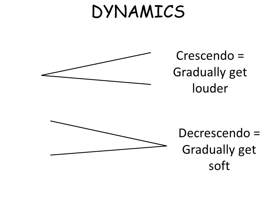 DYNAMICS Crescendo = Gradually get louder Decrescendo =