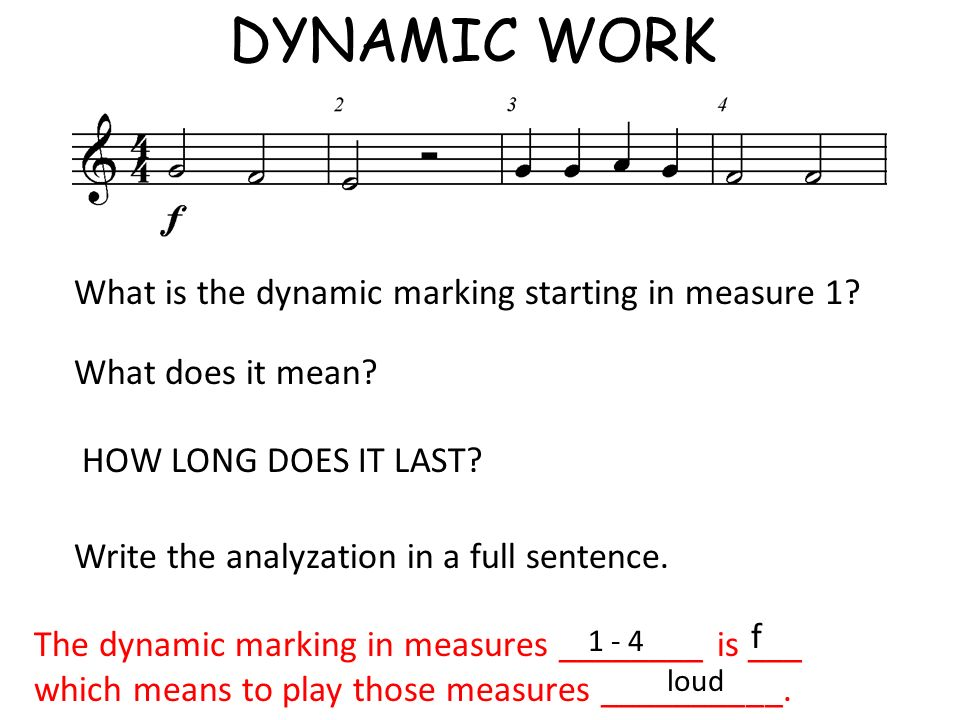 DYNAMIC WORK What is the dynamic marking starting in measure 1