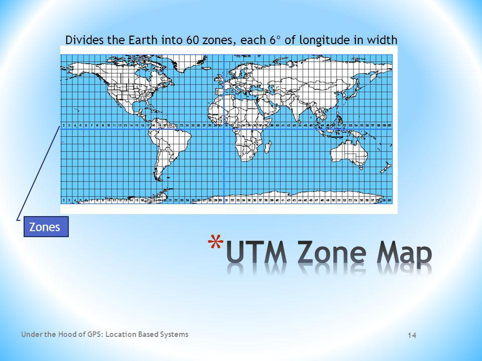 Divides the Earth into 60 zones, each 6° of longitude in width