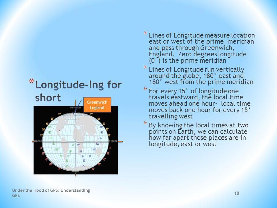 Longitude-lng for short