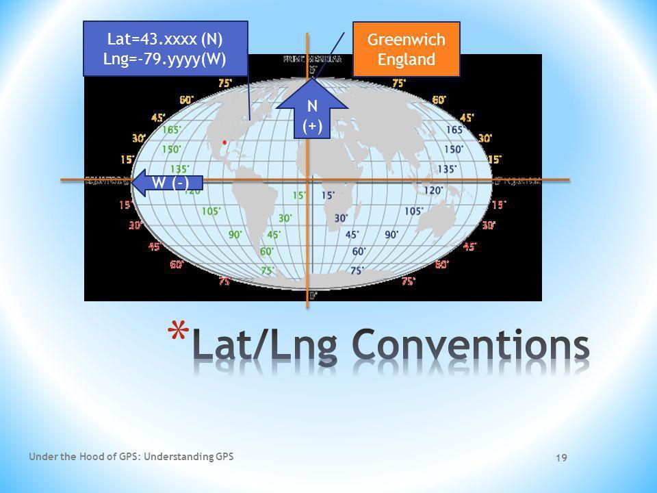 Lat/Lng Conventions Lat=43.xxxx (N) Greenwich Lng=-79.yyyy(W) England