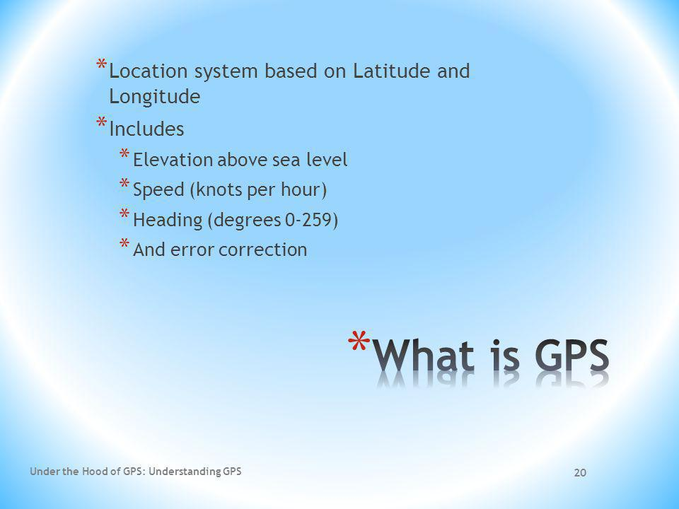 What is GPS Location system based on Latitude and Longitude Includes