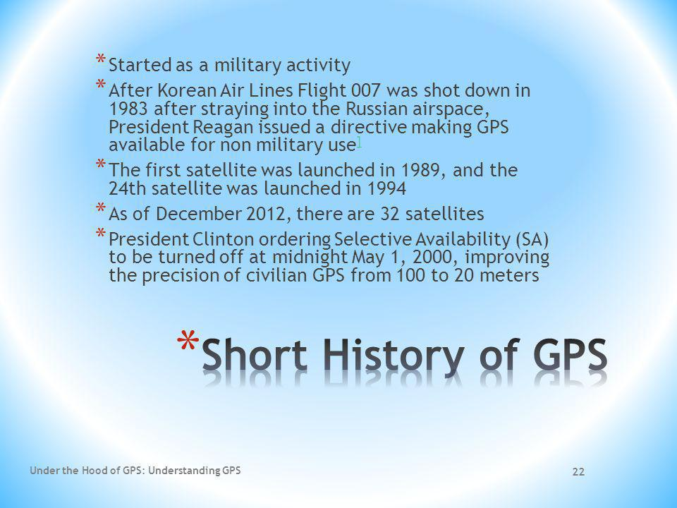 Short History of GPS Started as a military activity
