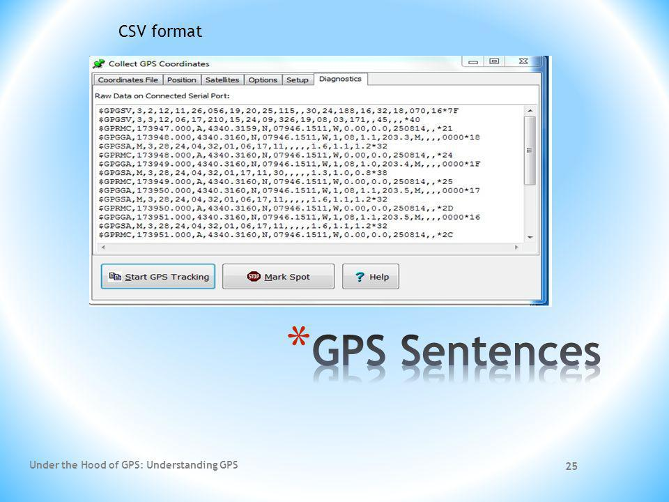 CSV format GPS Sentences Under the Hood of GPS: Understanding GPS