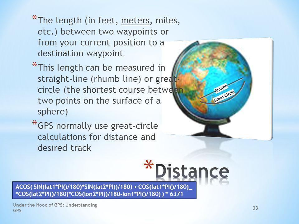 The length (in feet, meters, miles, etc