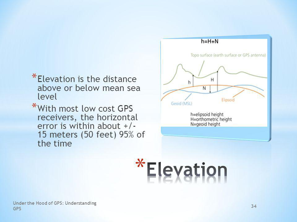 Elevation Elevation is the distance above or below mean sea level