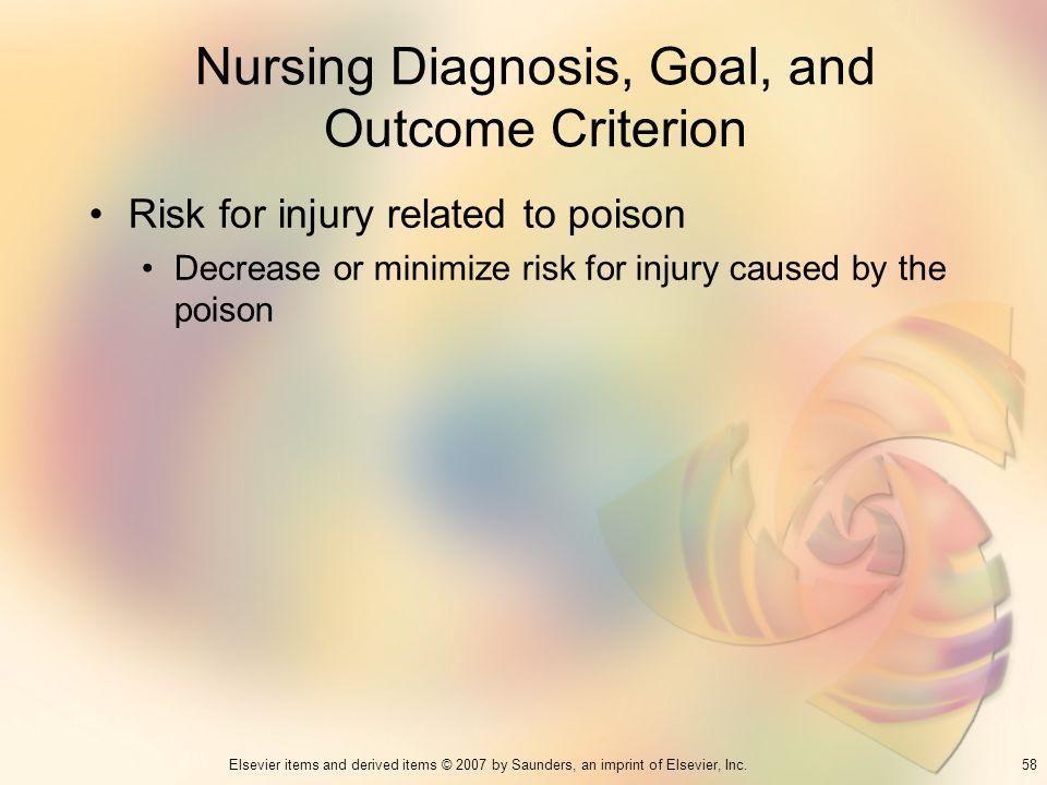 Nursing Diagnosis, Goal, and Outcome Criterion