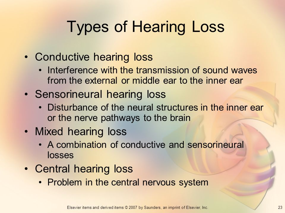 Types of Hearing Loss Conductive hearing loss