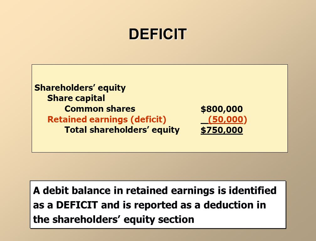DEFICIT A debit balance in retained earnings is identified