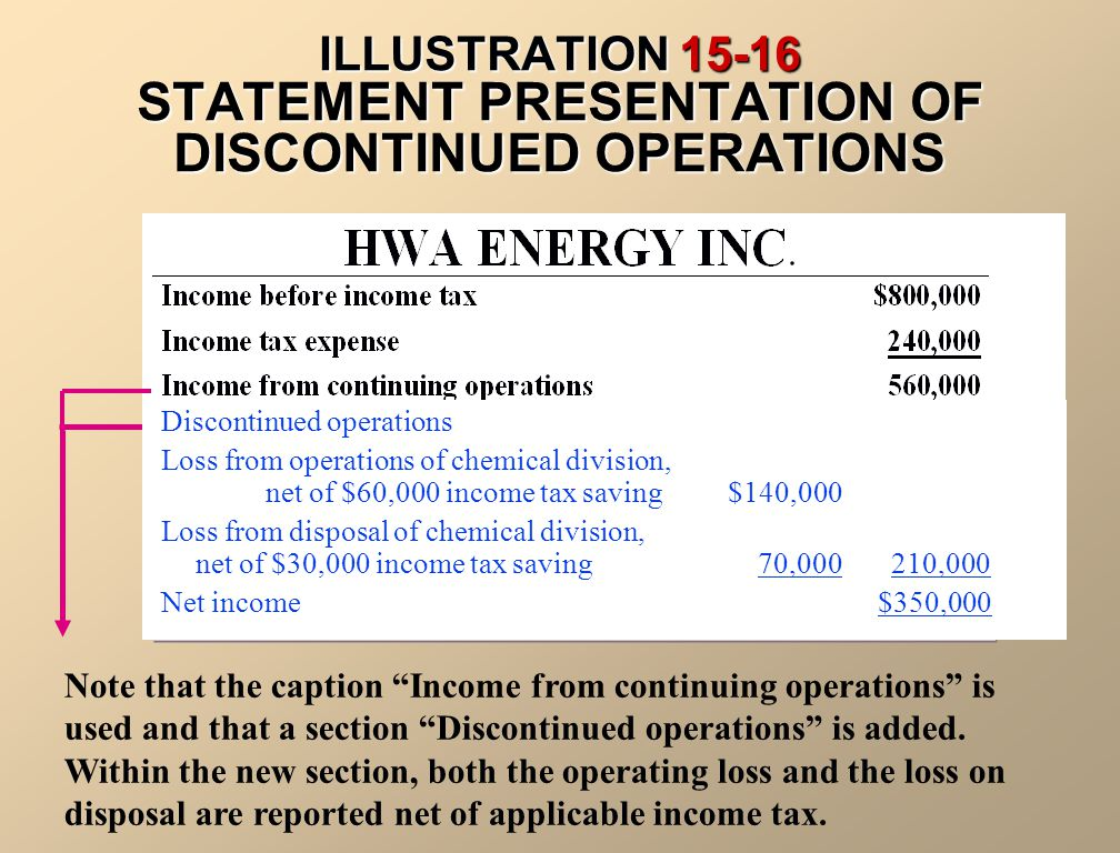ILLUSTRATION 15-16 STATEMENT PRESENTATION OF DISCONTINUED OPERATIONS