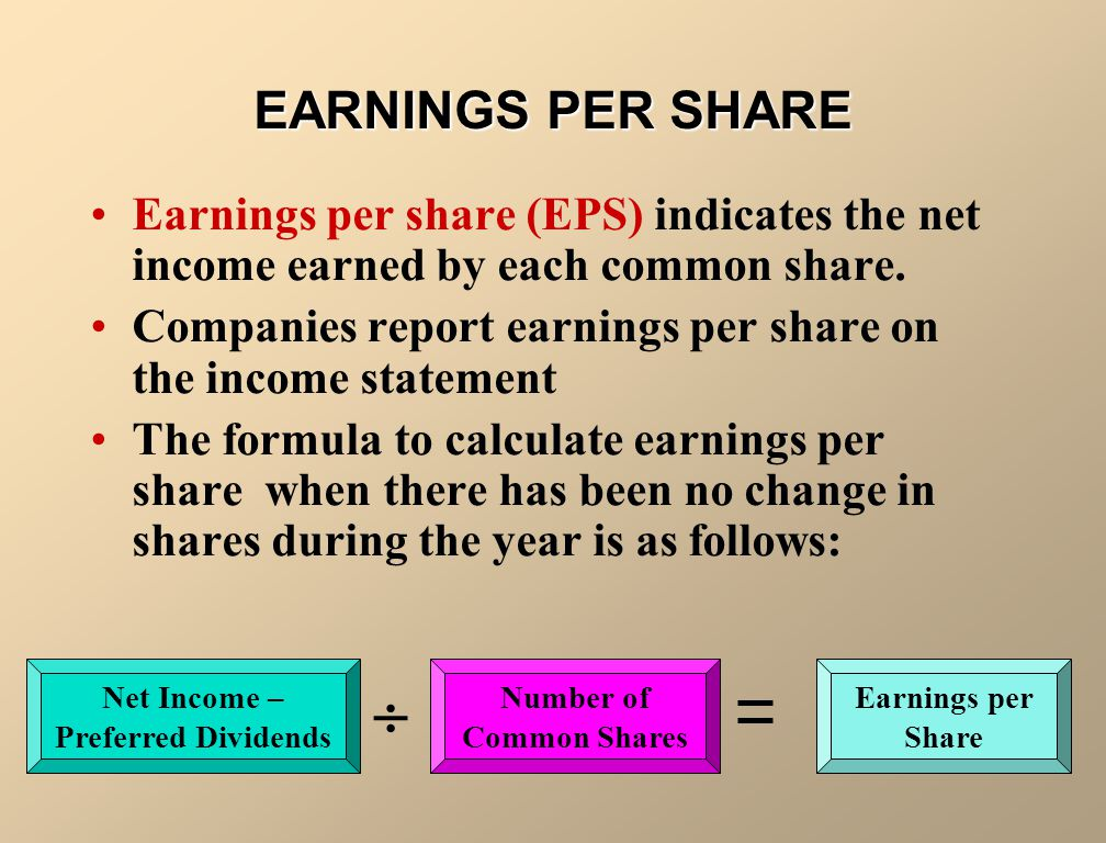 Net Income – Preferred Dividends Number of Common Shares