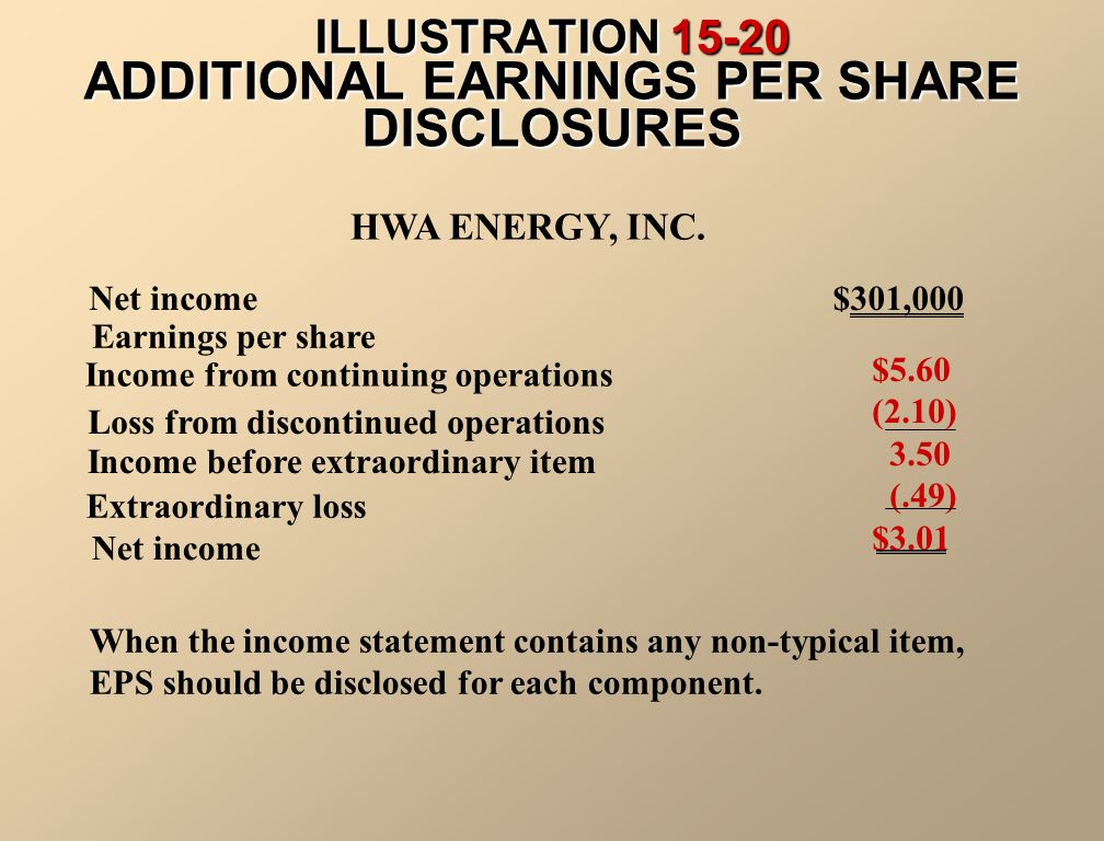 ILLUSTRATION 15-20 ADDITIONAL EARNINGS PER SHARE DISCLOSURES