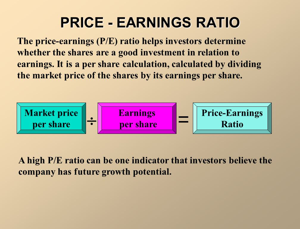  PRICE - EARNINGS RATIO