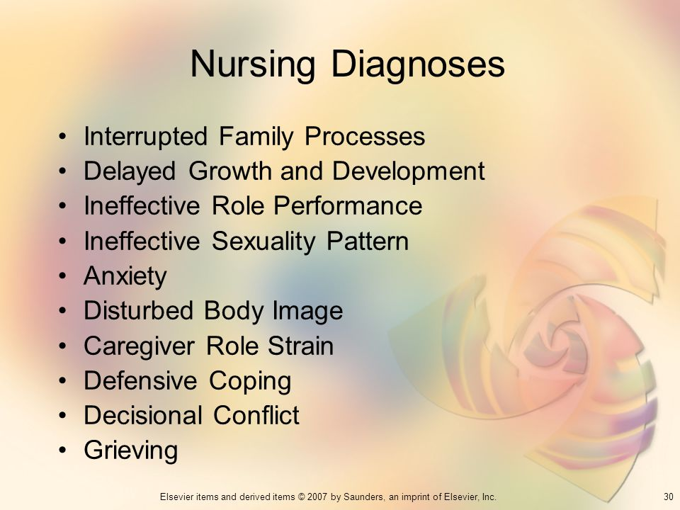 Nursing Diagnoses Interrupted Family Processes