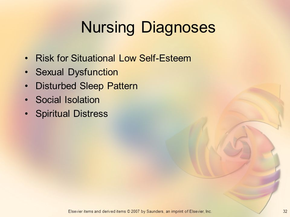 Nursing Diagnoses Risk for Situational Low Self-Esteem