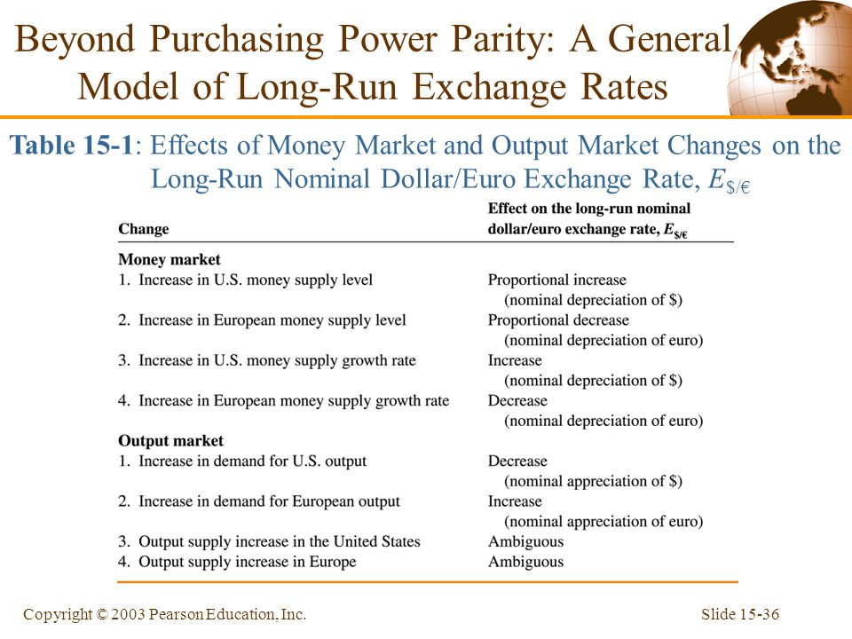 Beyond Purchasing Power Parity: A General Model of Long-Run Exchange Rates